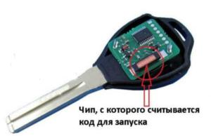 автоключ с чипом